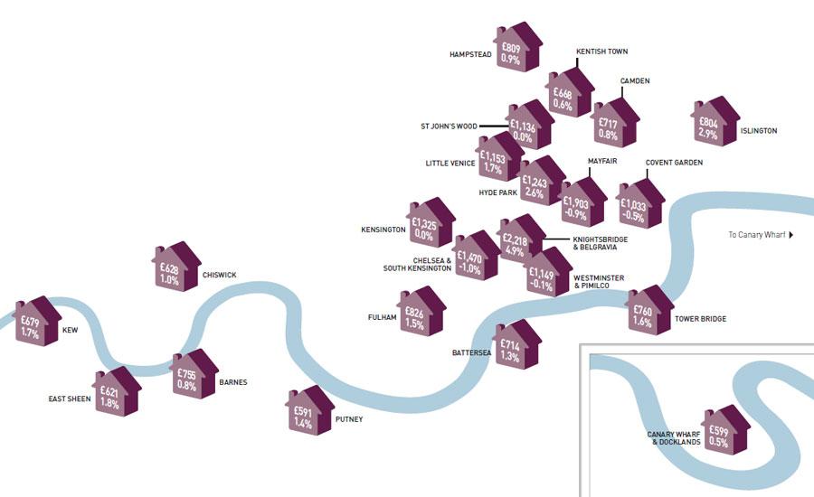 Prime London Residential Market 2013